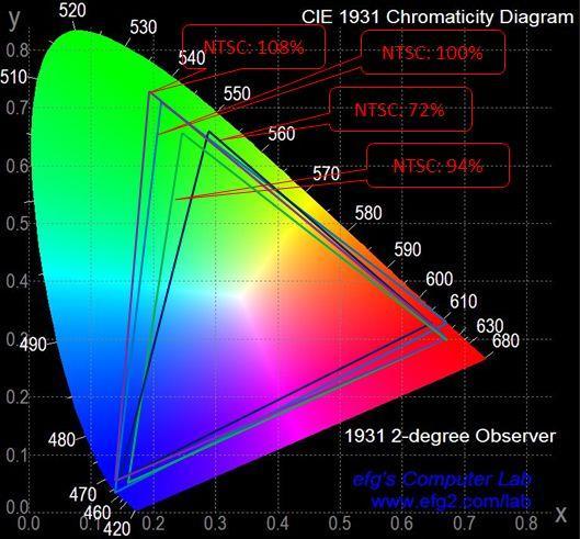 LED UV-惠州LED UV杀菌