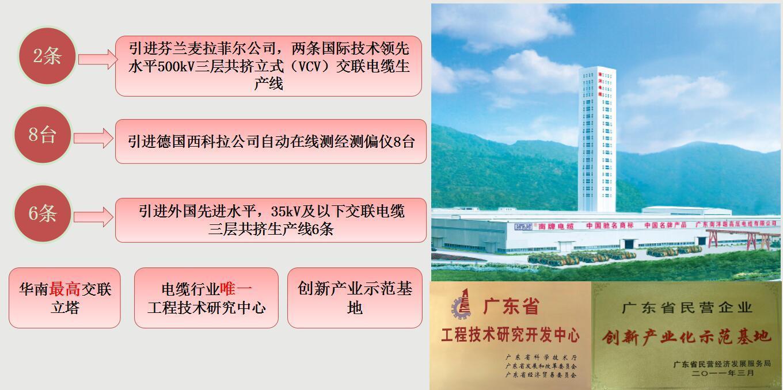 电线 重庆电线厂家
