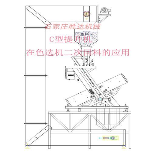 其结构紧凑,占地面积小,提升高度大,密封性能好,物料无破损.图片