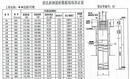 酉阳县资料员就业买图纸石万能哪里拉长图片
