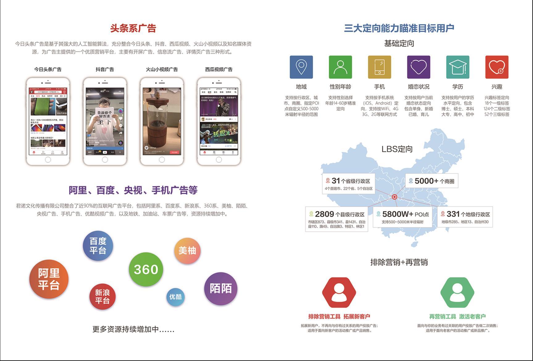 开封抖音广告投放平台 河南君诺网络科技