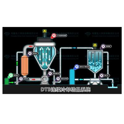 银川连续结晶设备订制厂 质量保证连续结晶设备