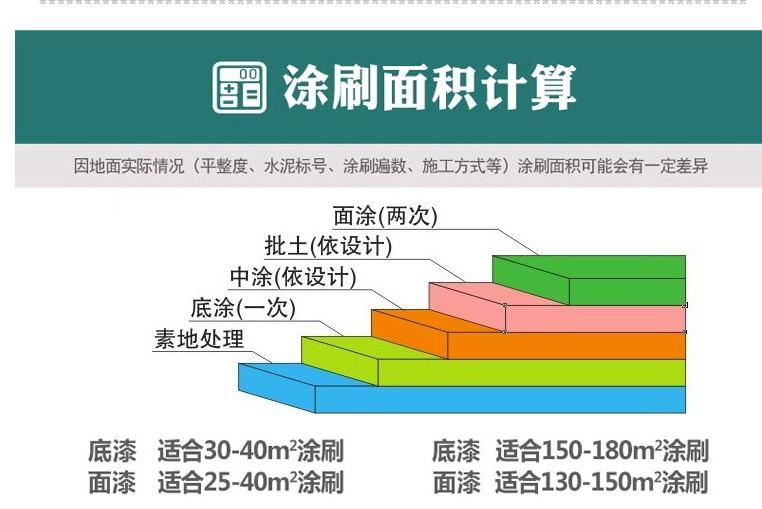 南京水性环氧地坪漆的用途 欢迎来电洽谈