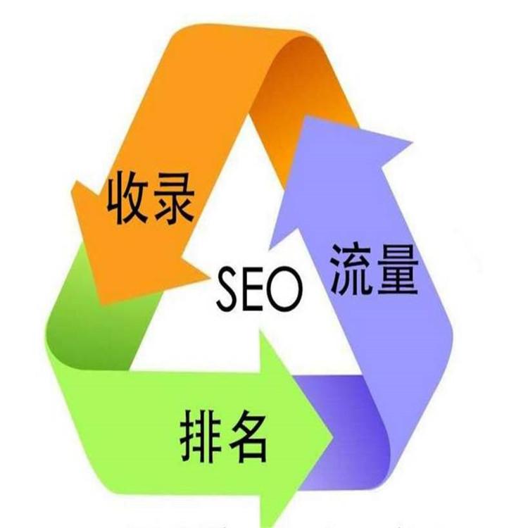 郑州seo找维诺seo团队_宁波seo|研究与分享宁波seo优化技术_seo咨询
