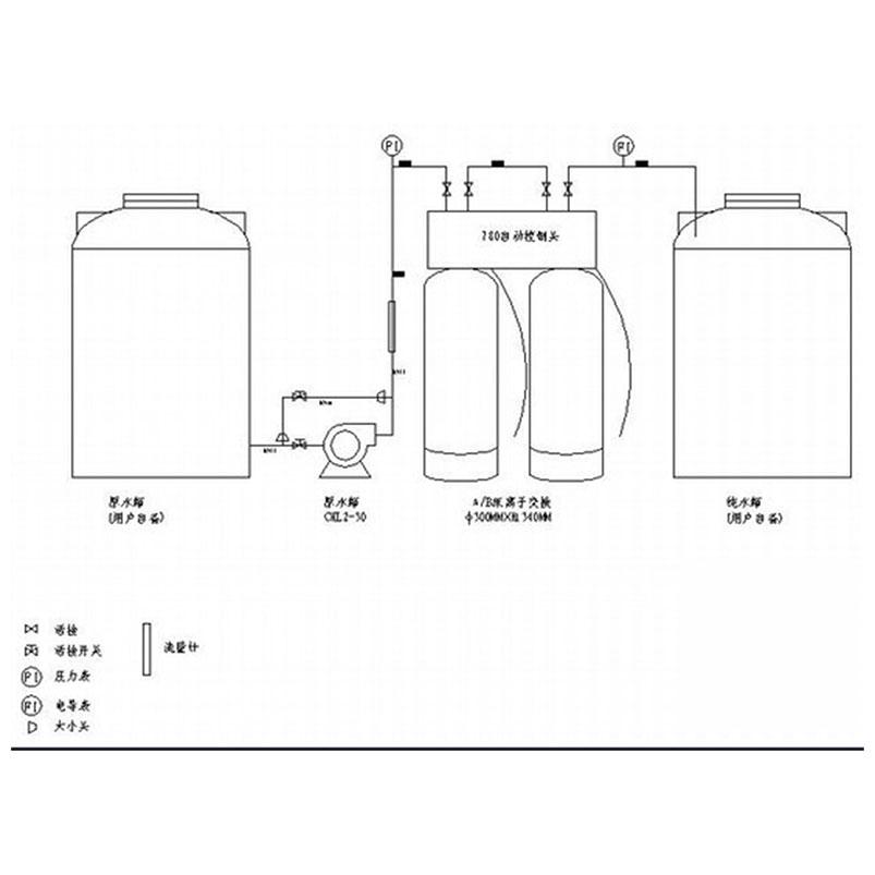 漯河7吨锅炉软化水